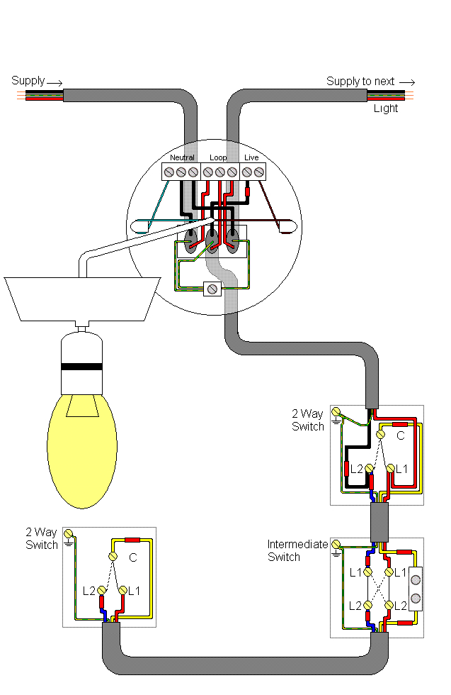light switch 3 way switch wiring diagram variations,Wiring Diagram Of 2 Way Light Switch